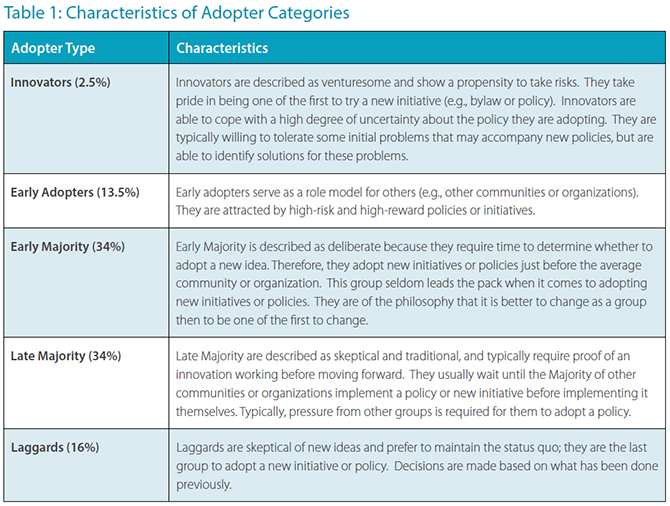 early adopter questionnaire 2009-6-6 aacs adopter agreement revised: june 5, 2009 advanced access content system  questionnaire and (ii) an implementation the.